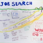 What To Do If You're Unemployed