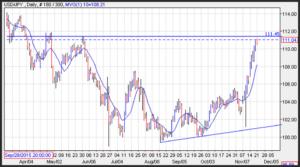 trader-analysis